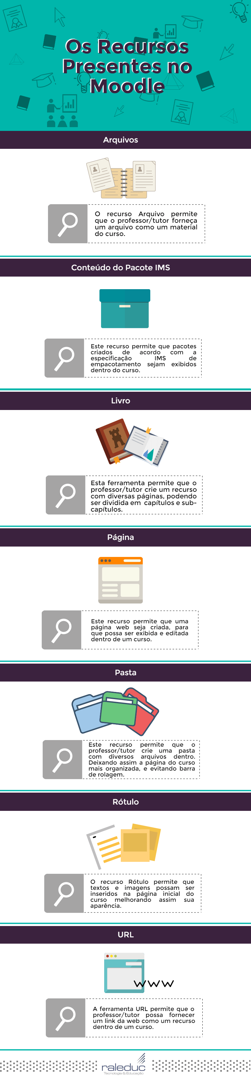 recursos-do-moodle